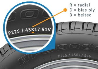 What-Do-Tire-Numbers-Mean